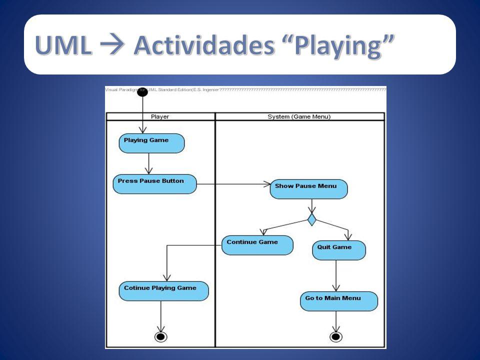 UML  Actividades Playing