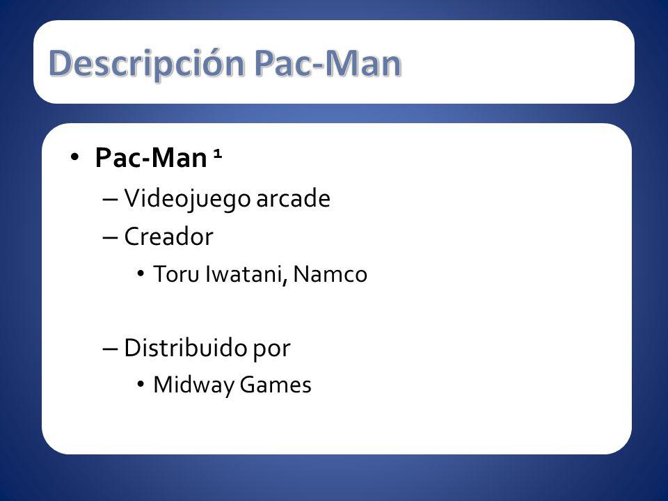 Descripción Pac-Man Pac-Man 1 Videojuego arcade Creador