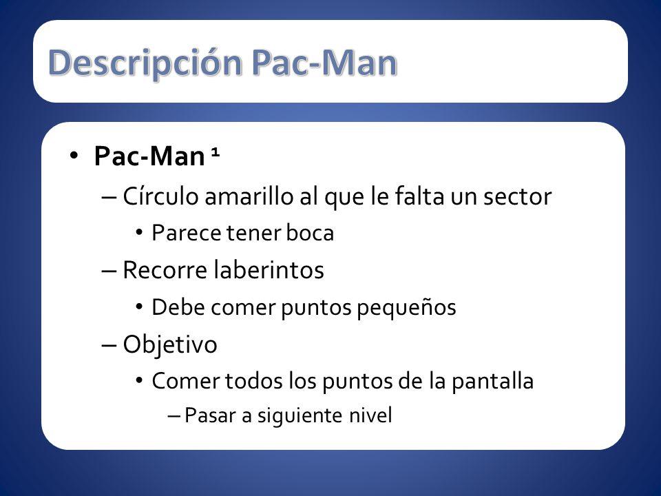 Descripción Pac-Man Pac-Man 1