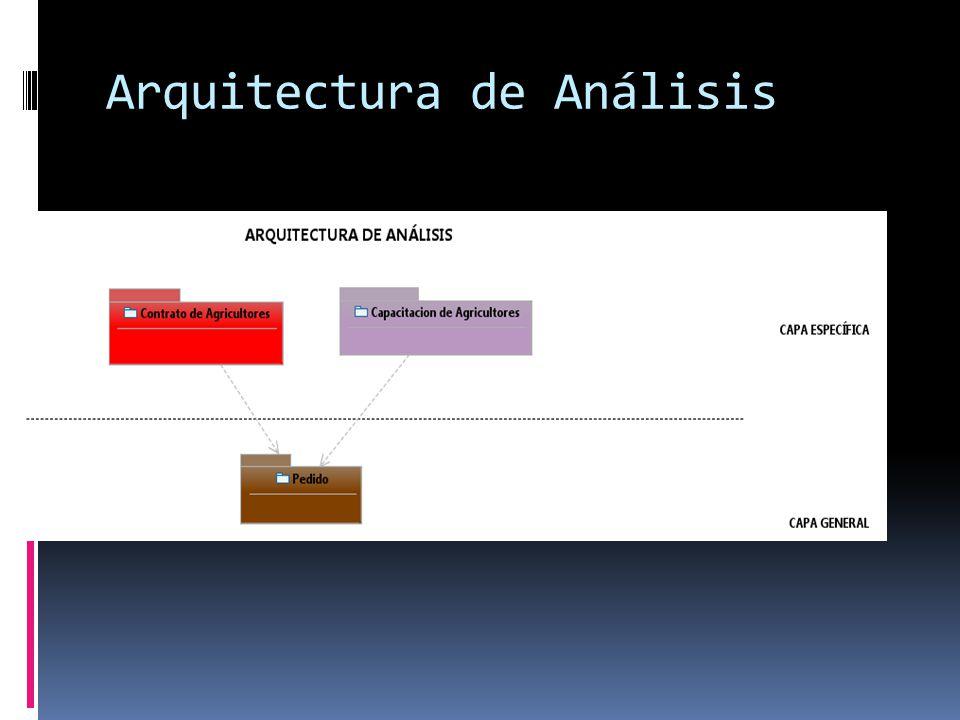 Arquitectura de Análisis