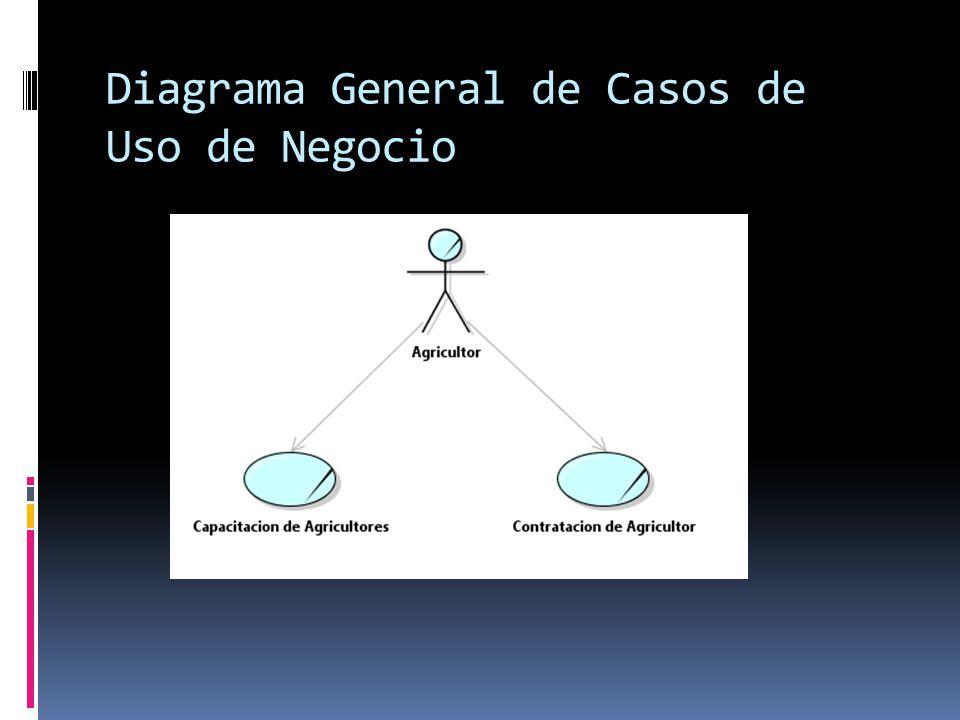 Diagrama General de Casos de Uso de Negocio