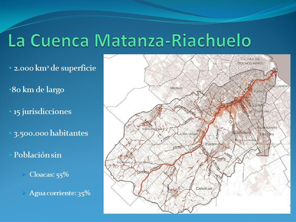 La Cuenca Matanza-Riachuelo