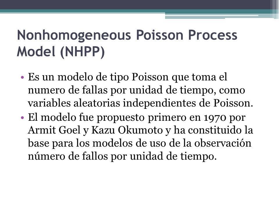 Nonhomogeneous Poisson Process Model (NHPP)