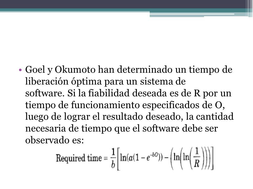 Goel y Okumoto han determinado un tiempo de liberación óptima para un sistema de software. Si la fiabilidad deseada es de R por un tiempo de funcionamiento especificados de O, luego de lograr el resultado deseado, la cantidad necesaria de tiempo que el software debe ser observado es: