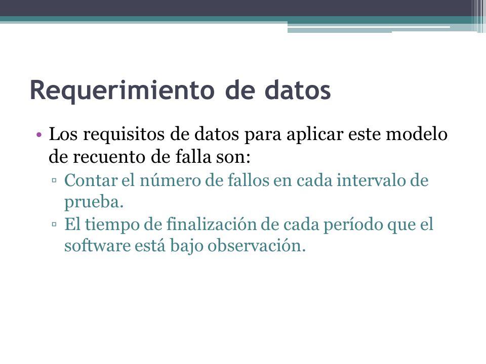 Requerimiento de datos