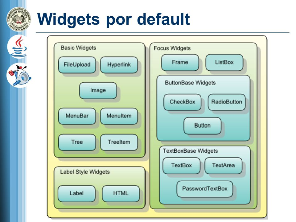 Widgets por default