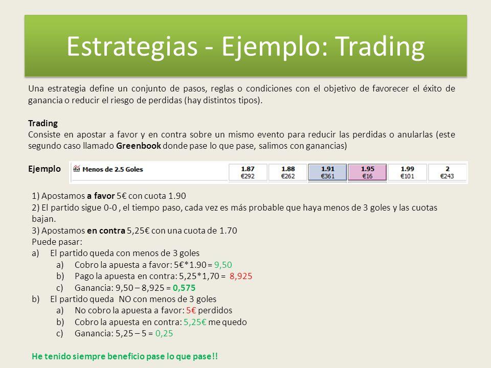 Estrategias - Ejemplo: Trading