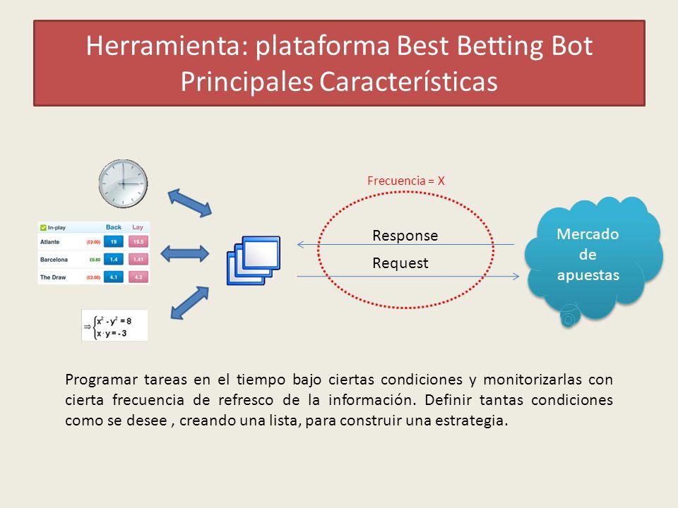 Herramienta: plataforma Best Betting Bot Principales Características