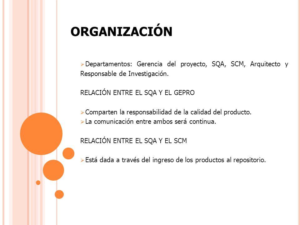 ORGANIZACIÓN Departamentos: Gerencia del proyecto, SQA, SCM, Arquitecto y Responsable de Investigación.