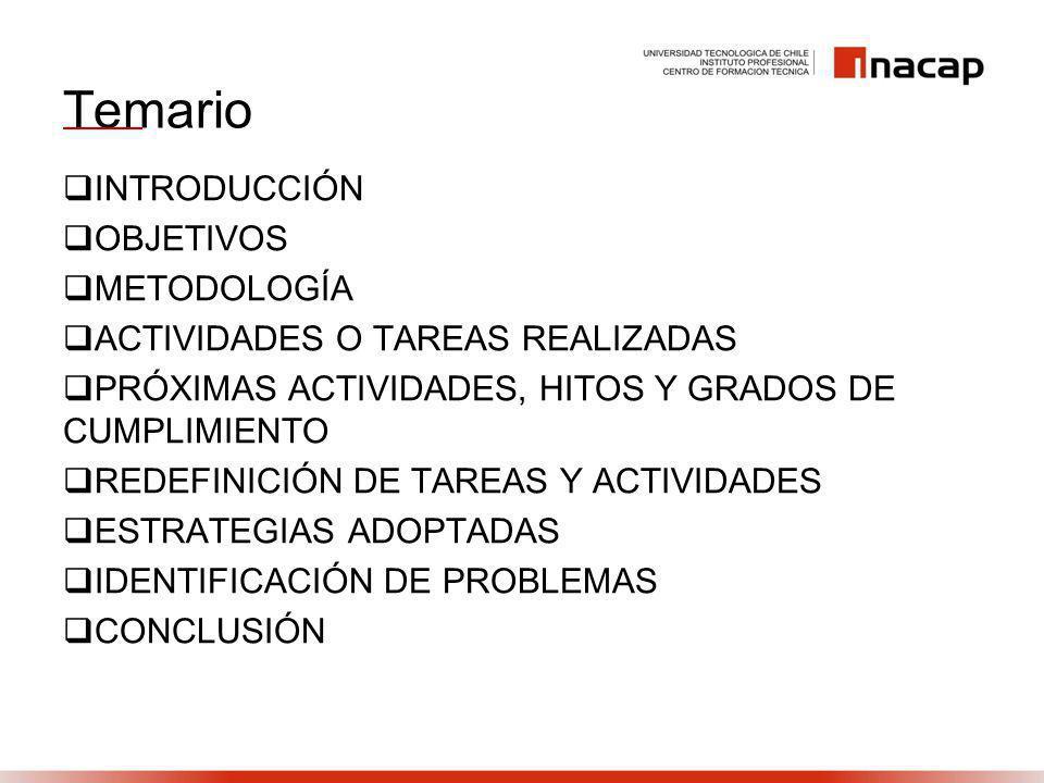 Temario INTRODUCCIÓN OBJETIVOS METODOLOGÍA