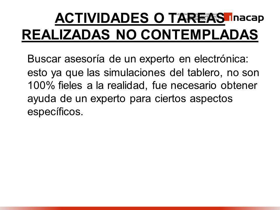 ACTIVIDADES O TAREAS REALIZADAS NO CONTEMPLADAS