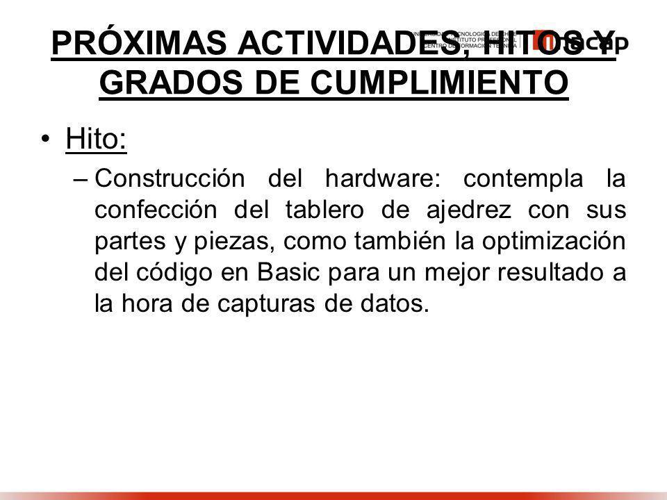 PRÓXIMAS ACTIVIDADES, HITOS Y GRADOS DE CUMPLIMIENTO