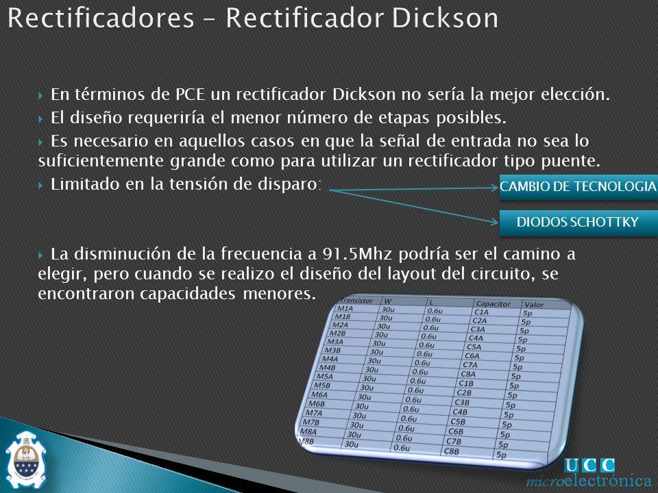 Rectificadores – Rectificador Dickson