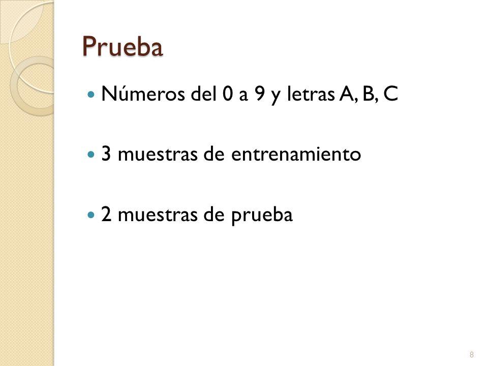 Prueba Números del 0 a 9 y letras A, B, C 3 muestras de entrenamiento