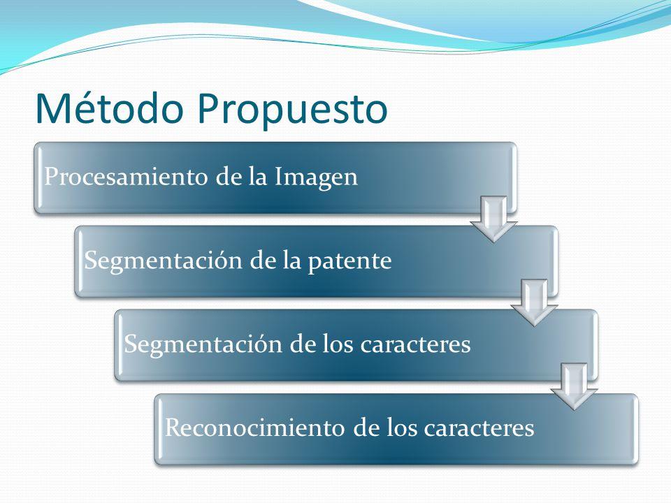 Método Propuesto Procesamiento de la Imagen Segmentación de la patente