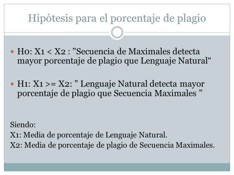 Hipótesis para el porcentaje de plagio