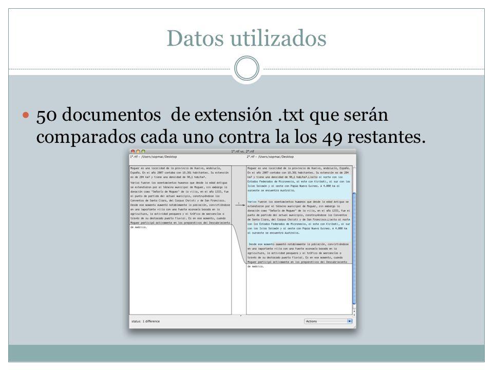 Datos utilizados 50 documentos de extensión .txt que serán comparados cada uno contra la los 49 restantes.