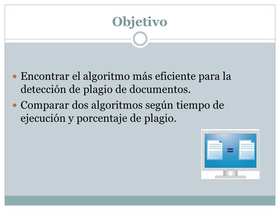 Objetivo Encontrar el algoritmo más eficiente para la detección de plagio de documentos.