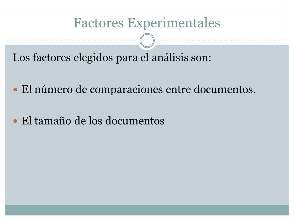 Factores Experimentales