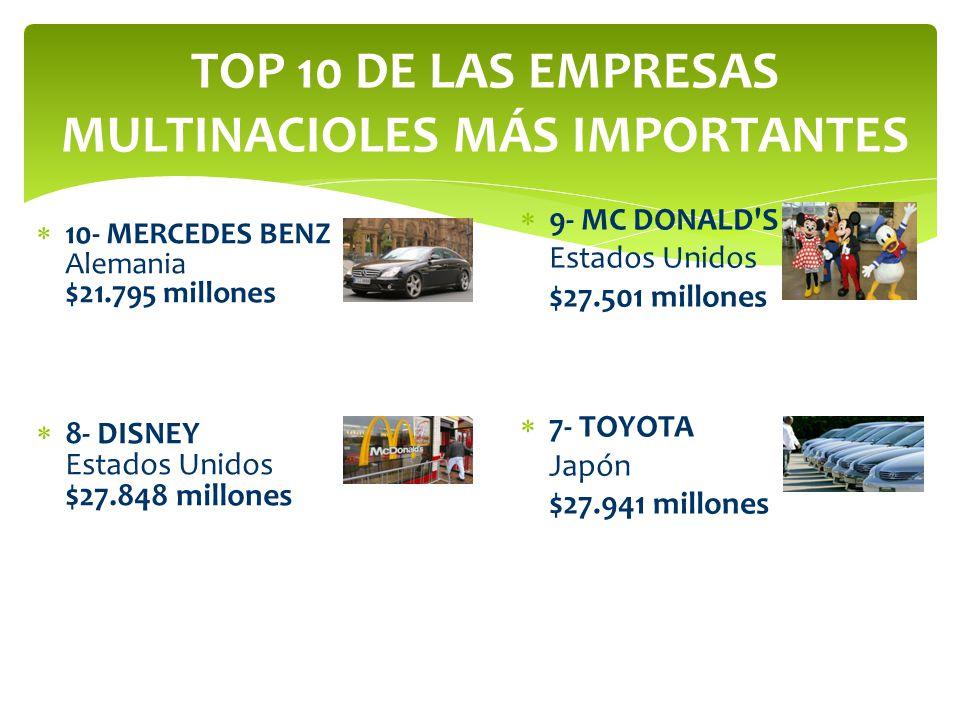 TOP 10 DE LAS EMPRESAS MULTINACIOLES MÁS IMPORTANTES