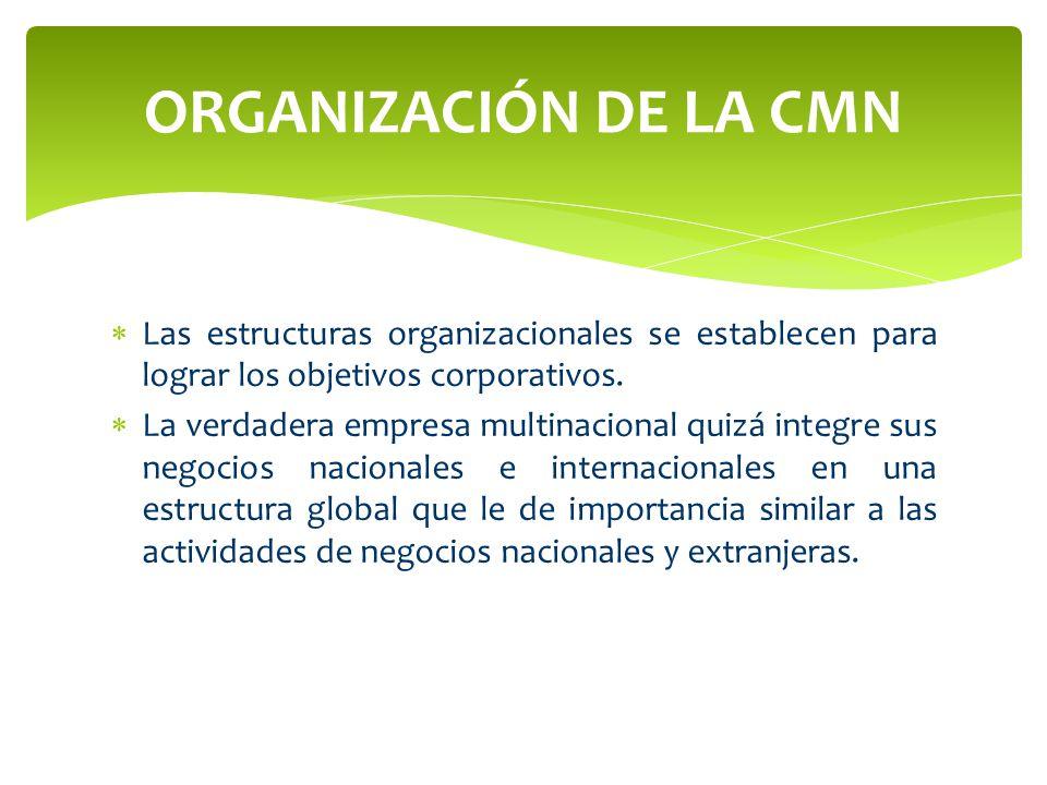 ORGANIZACIÓN DE LA CMN Las estructuras organizacionales se establecen para lograr los objetivos corporativos.
