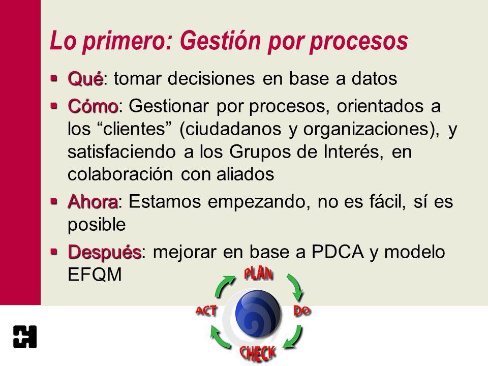Lo primero: Gestión por procesos