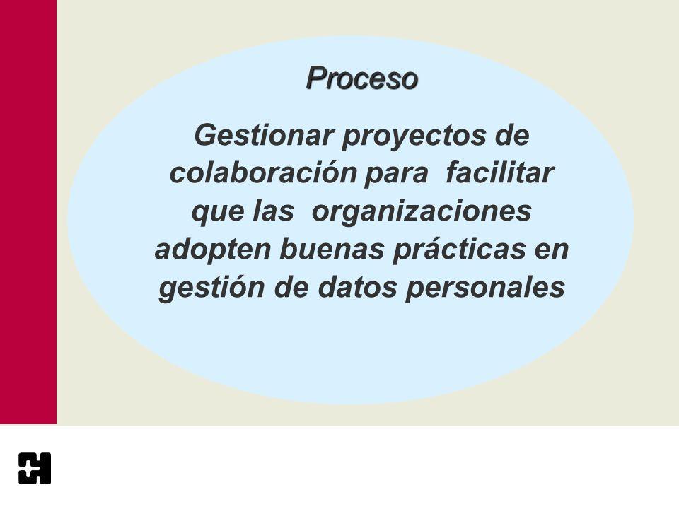 Proceso Gestionar proyectos de colaboración para facilitar que las organizaciones adopten buenas prácticas en gestión de datos personales.
