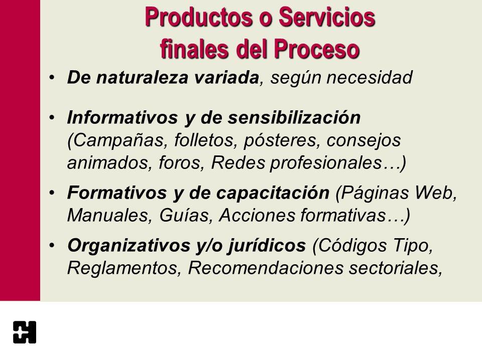 Productos o Servicios finales del Proceso