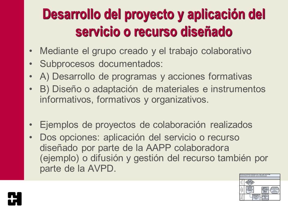 Desarrollo del proyecto y aplicación del servicio o recurso diseñado