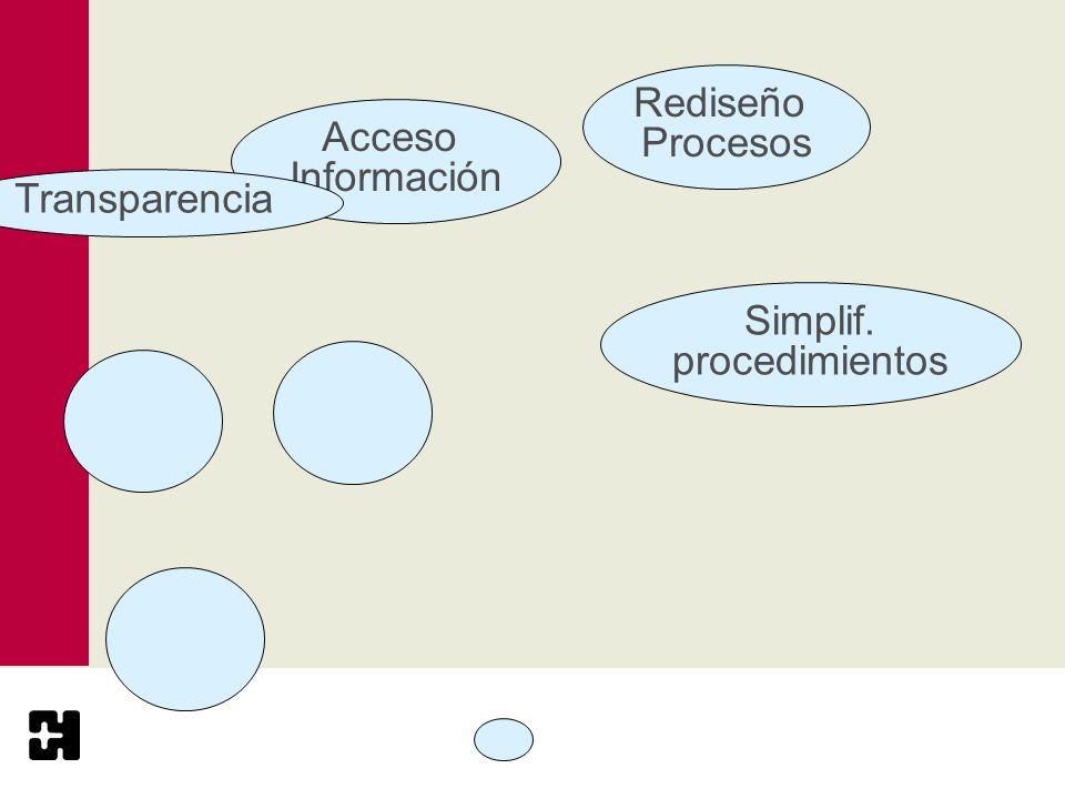Simplif. procedimientos