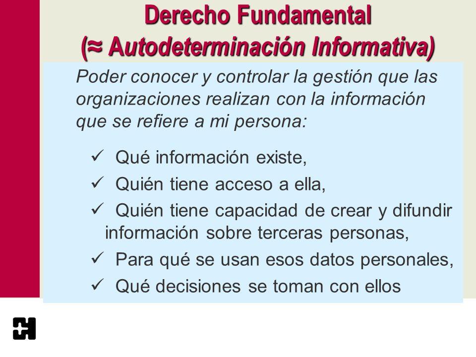 Derecho Fundamental (≈ Autodeterminación Informativa)