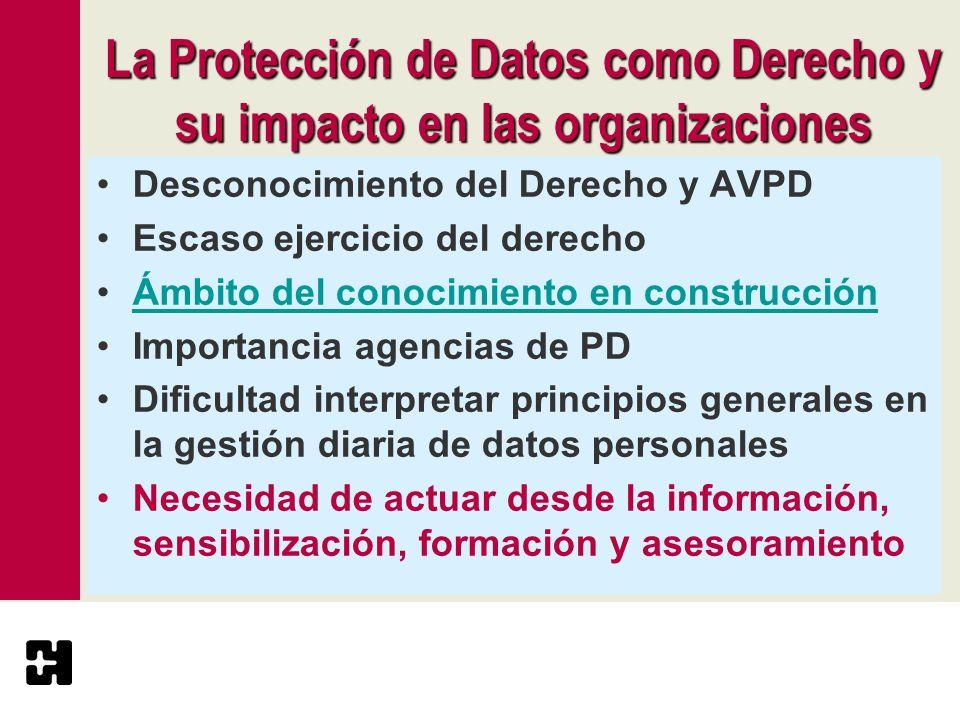 La Protección de Datos como Derecho y su impacto en las organizaciones