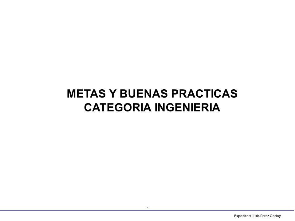 METAS Y BUENAS PRACTICAS