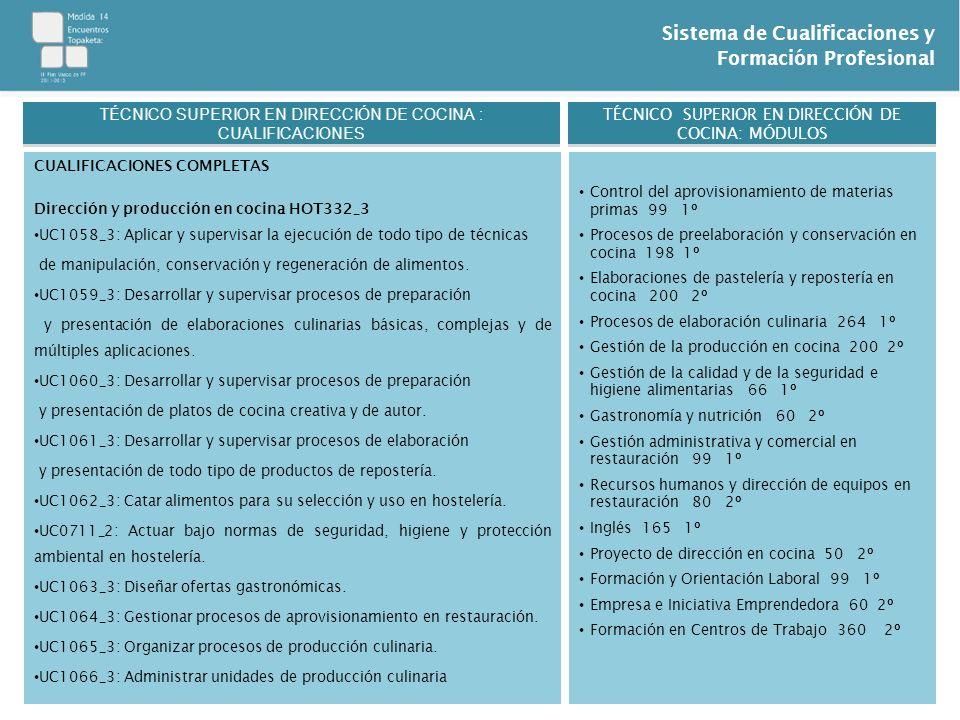 sistema de cualificaciones y formaci n profesional ppt