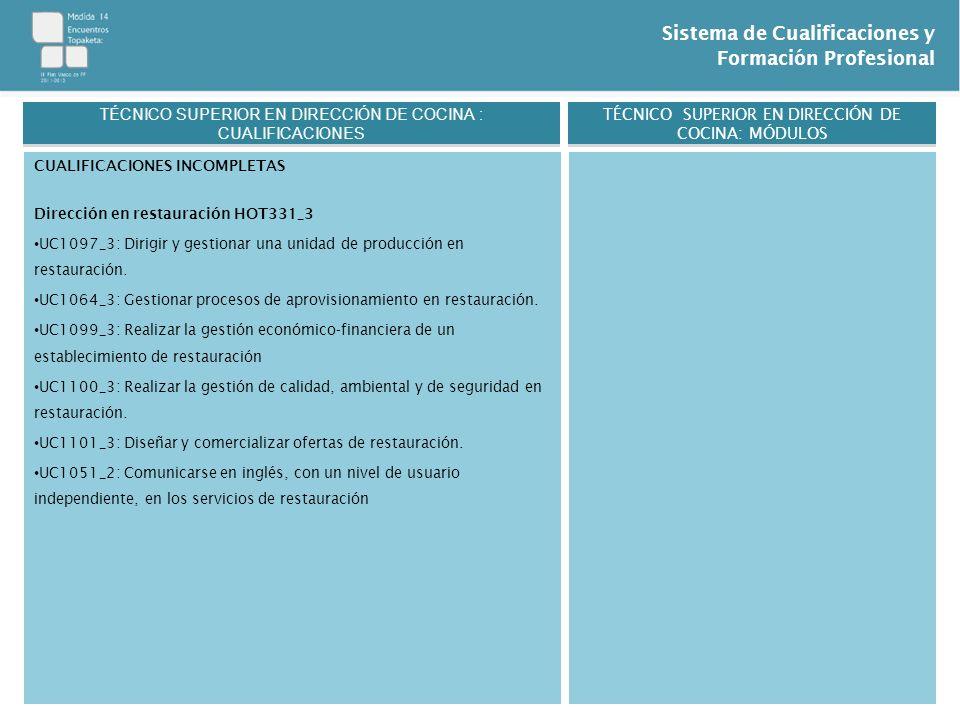 TÉCNICO SUPERIOR EN DIRECCIÓN DE COCINA : CUALIFICACIONES