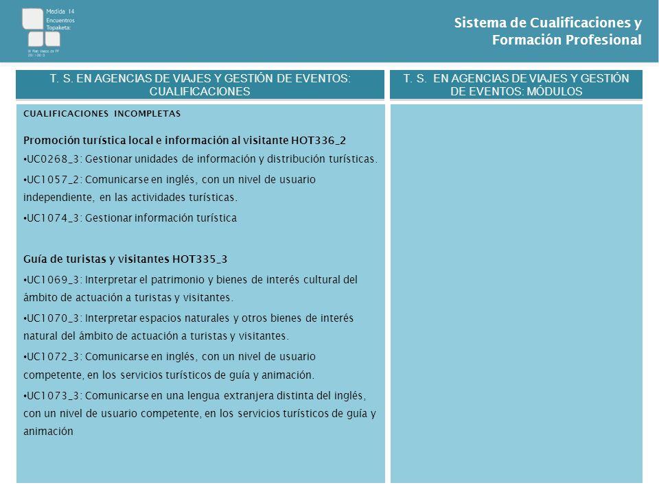 T. S. EN AGENCIAS DE VIAJES Y GESTIÓN DE EVENTOS: CUALIFICACIONES
