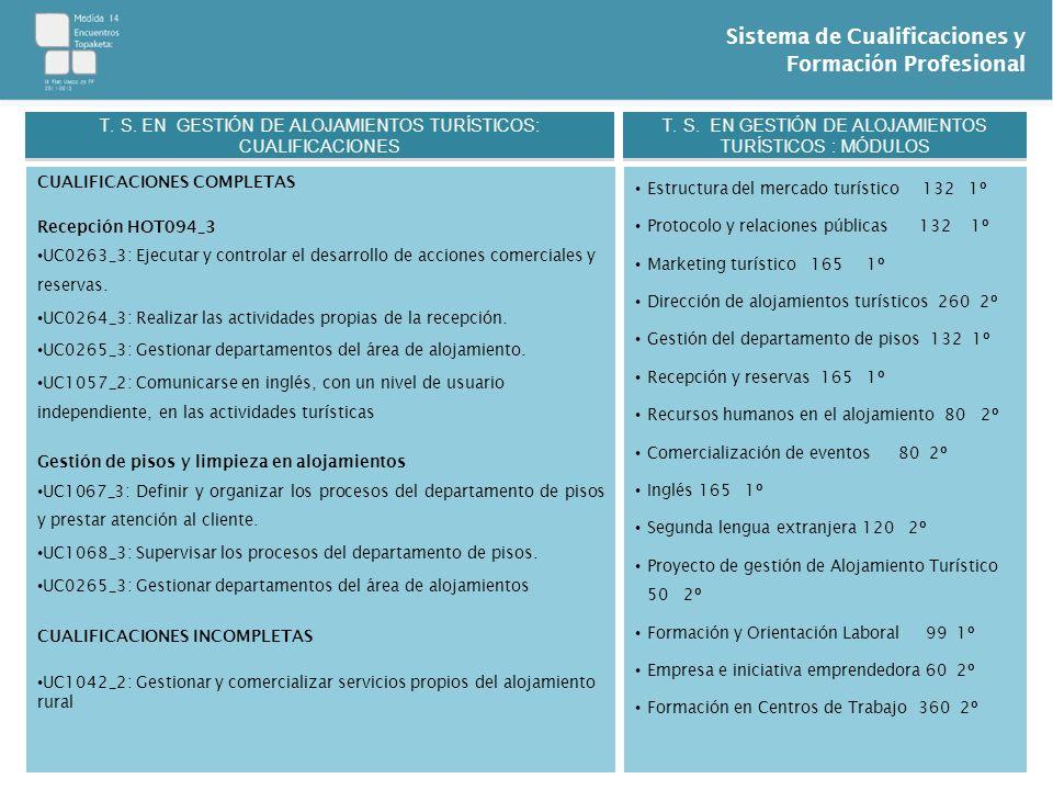 T. S. EN GESTIÓN DE ALOJAMIENTOS TURÍSTICOS: CUALIFICACIONES