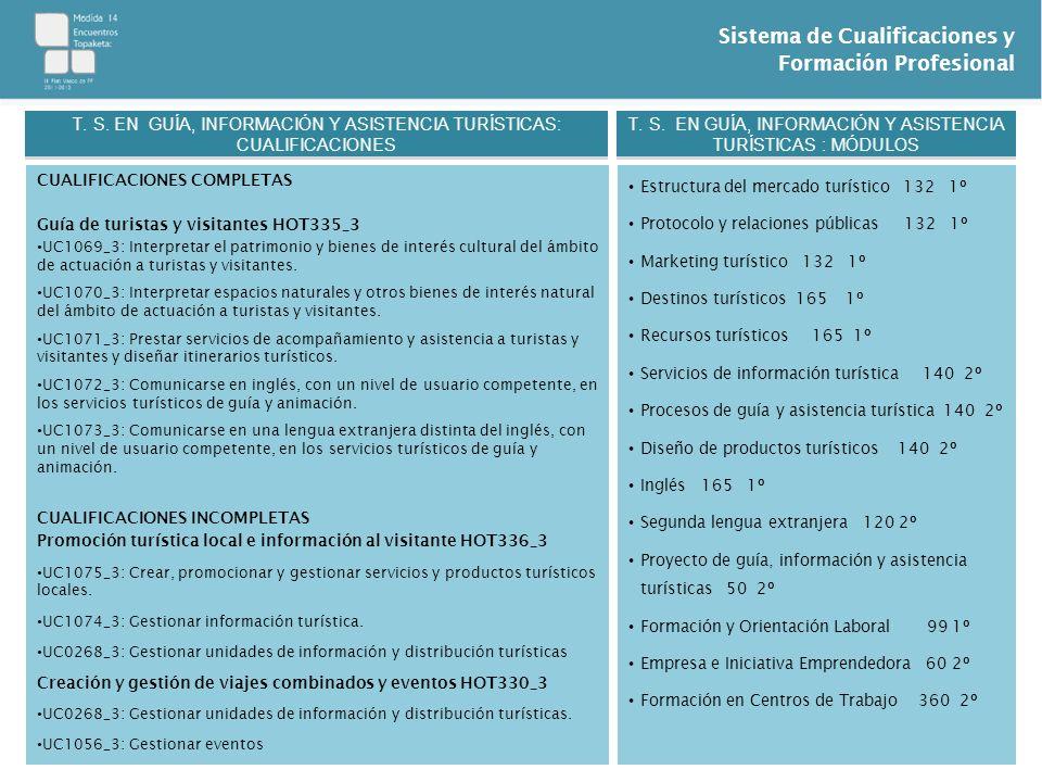T. S. EN GUÍA, INFORMACIÓN Y ASISTENCIA TURÍSTICAS: CUALIFICACIONES