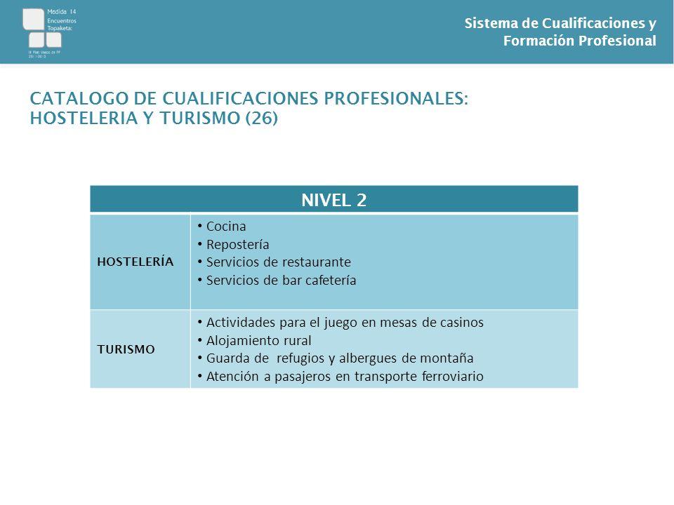 CATALOGO DE CUALIFICACIONES PROFESIONALES: HOSTELERIA Y TURISMO (26)