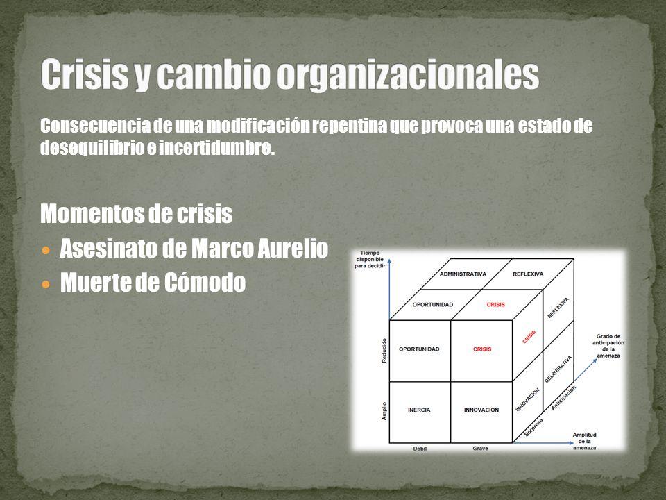 Crisis y cambio organizacionales