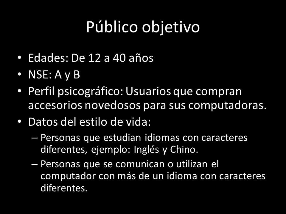 Público objetivo Edades: De 12 a 40 años NSE: A y B