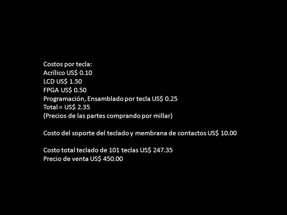 Costos por tecla: Acrílico US$ 0.10. LCD US$ 1.50. FPGA US$ 0.50. Programación, Ensamblado por tecla US$ 0.25.