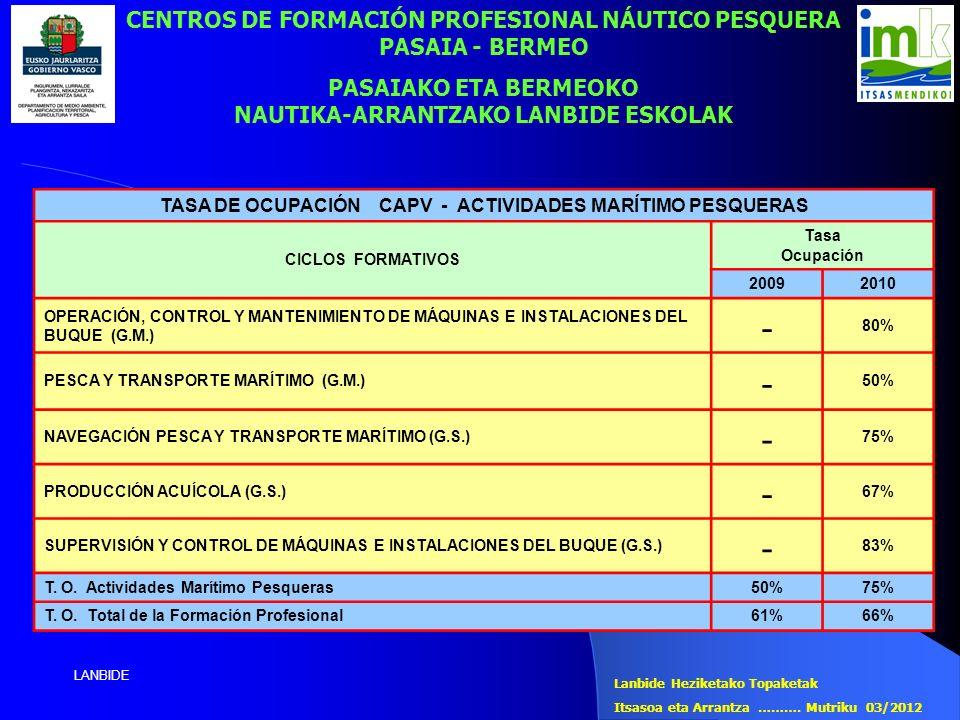 - CENTROS DE FORMACIÓN PROFESIONAL NÁUTICO PESQUERA PASAIA - BERMEO