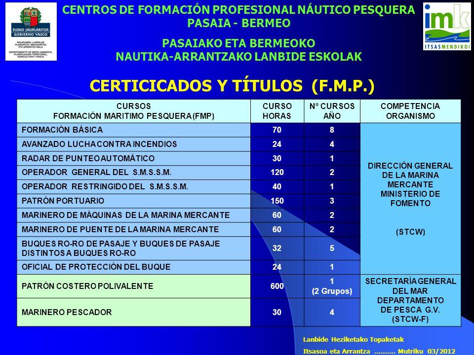 CERTICICADOS Y TÍTULOS (F.M.P.)