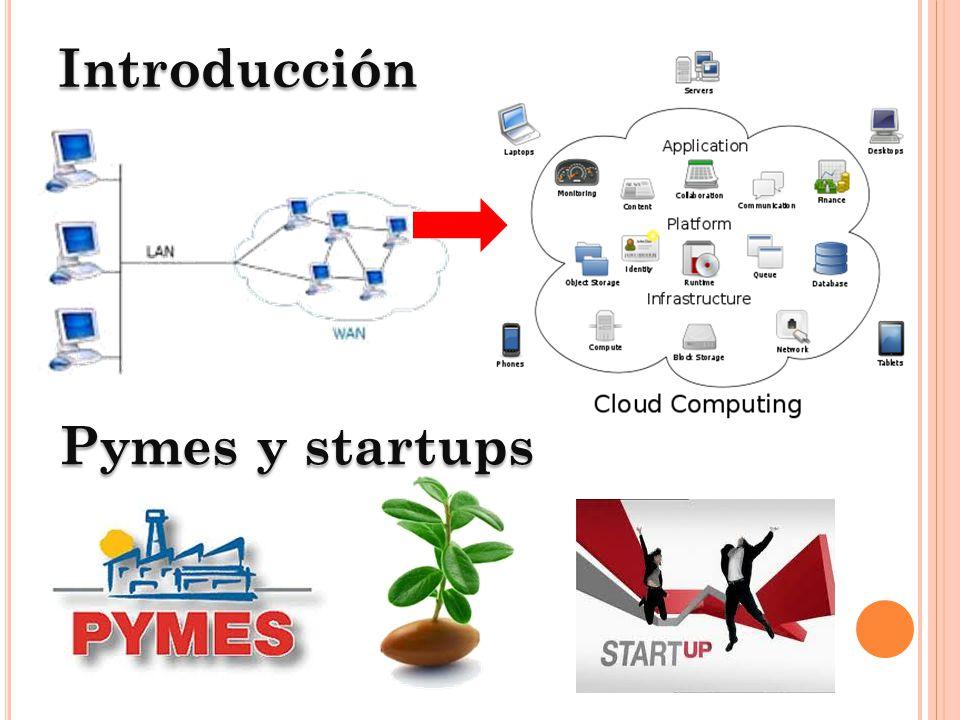 Introducción Pymes y startups