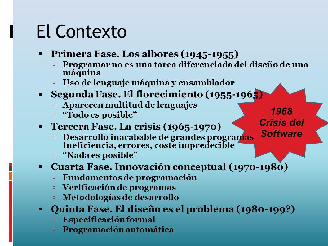El Contexto 1968 Crisis del Software