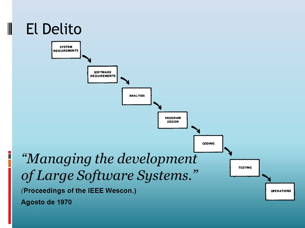 El Delito Managing the development of Large Software Systems.