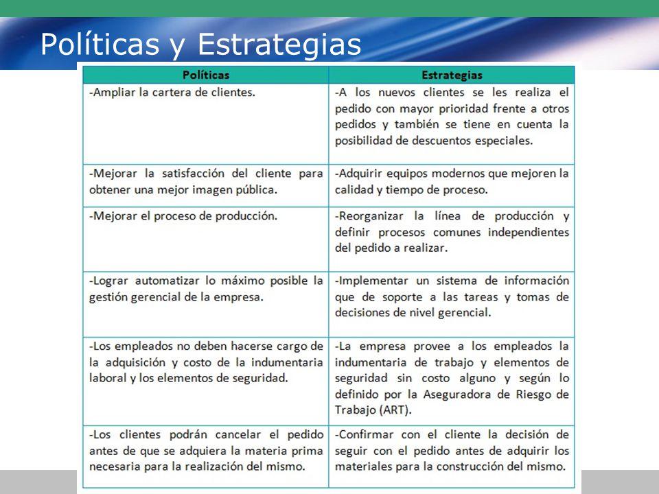 Políticas y Estrategias