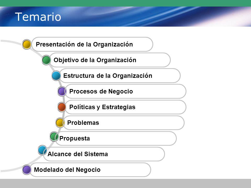 Temario Presentación de la Organización Objetivo de la Organización