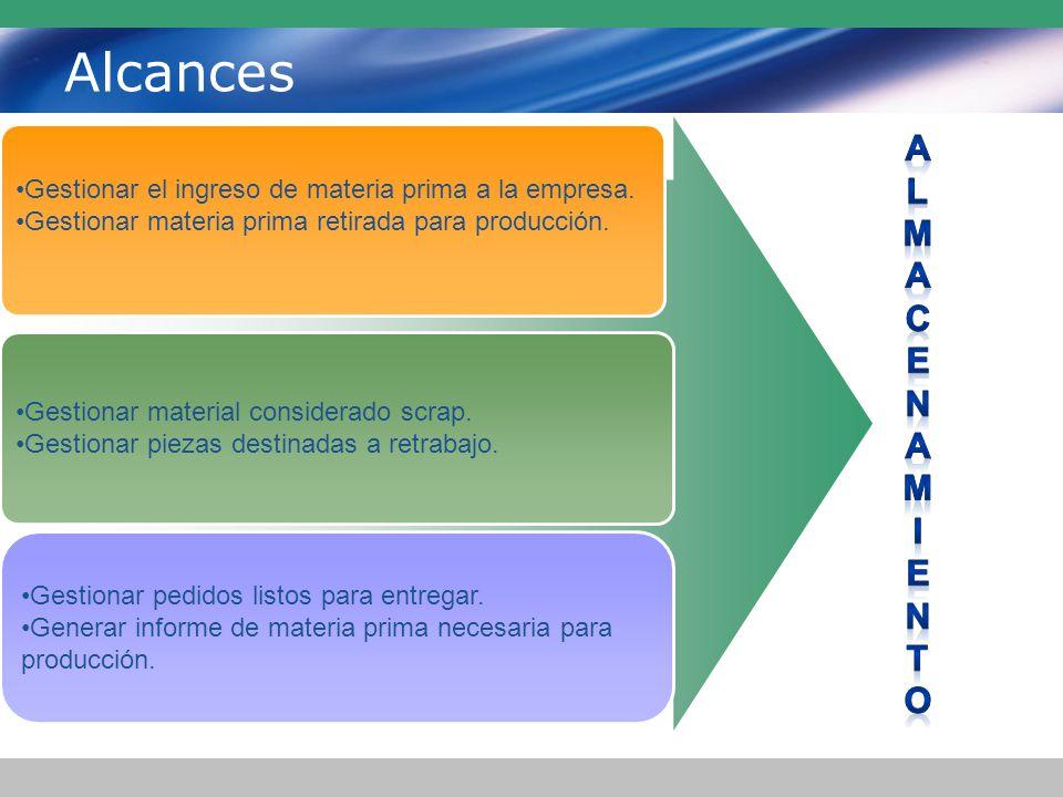 Alcances Gestionar el ingreso de materia prima a la empresa. Gestionar materia prima retirada para producción.